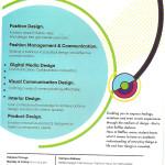 Seminar On Designing (2)